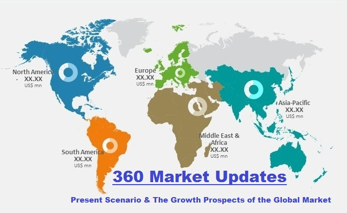 SEO Software Market Will Reflect Significant Growth Prospects of CAGR of 14.83% during 2018-2023 – The Plano Weekly